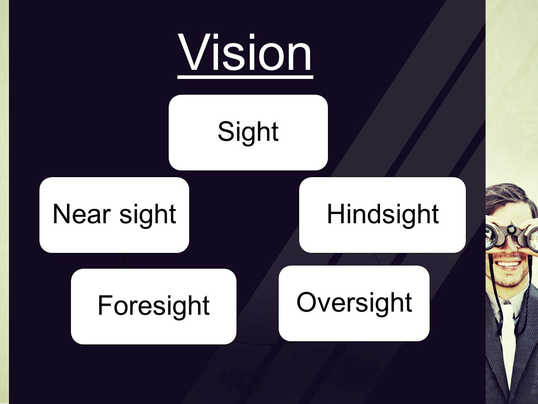 SightHindsightOversightForesightNear sight Vision