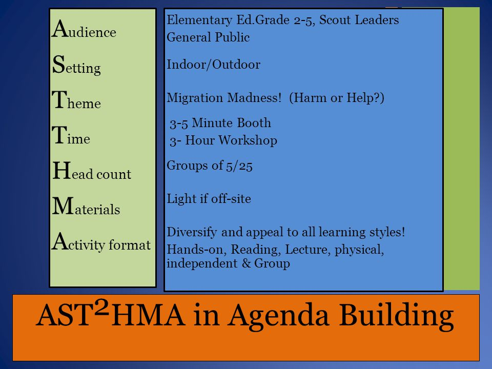 AST 2 HMA in Agenda Building A udience S etting T heme T ime H ead count M aterials A ctivity format Elementary Ed.