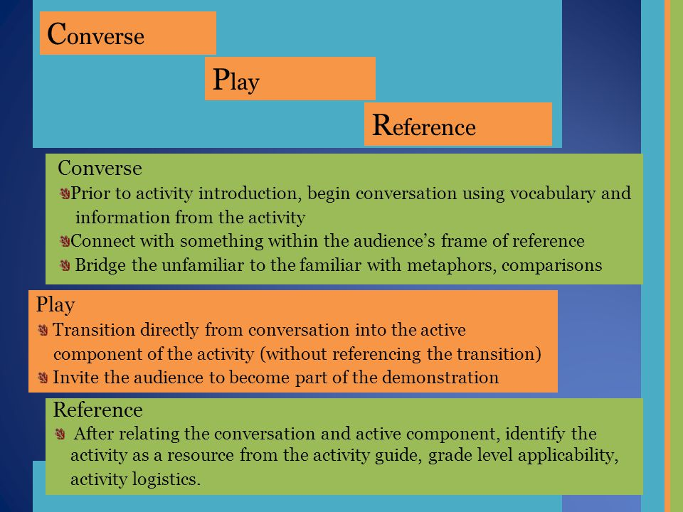 Converse Prior to activity introduction, begin conversation using vocabulary and information from the activity Connect with something within the audience's frame of reference Bridge the unfamiliar to the familiar with metaphors, comparisons Play Transition directly from conversation into the active component of the activity (without referencing the transition) Invite the audience to become part of the demonstration C onverse P lay R eference After relating the conversation and active component, identify the activity as a resource from the activity guide, grade level applicability, activity logistics.