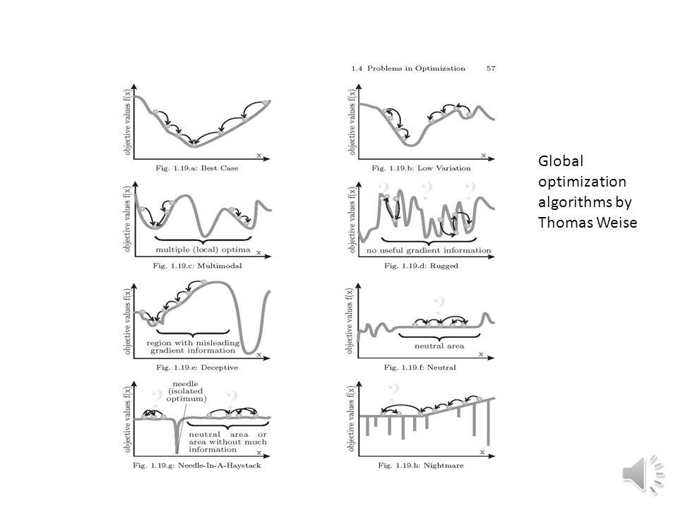 Global Optimization Global optimization algorithms by Thomas Weise