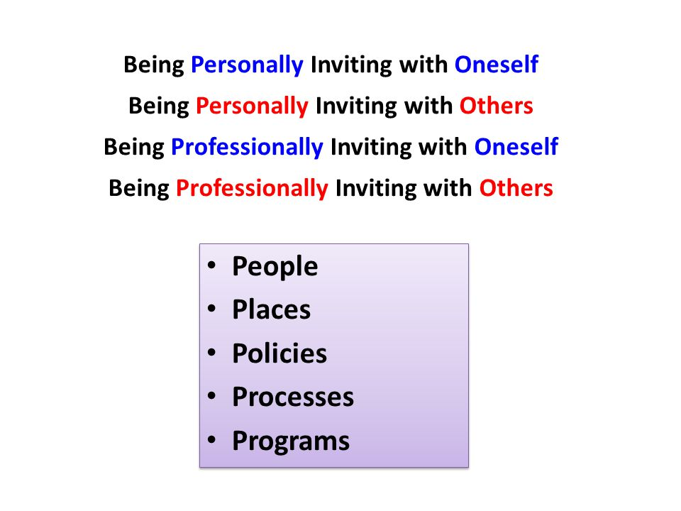 Being Personally Inviting with Oneself Being Personally Inviting with Others Being Professionally Inviting with Oneself Being Professionally Inviting with Others