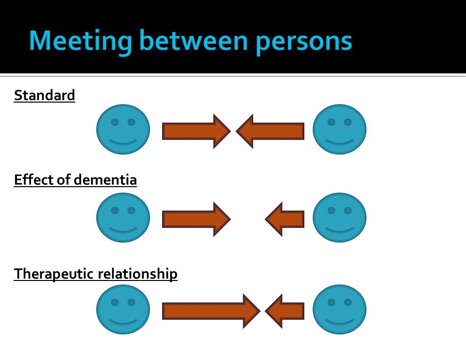 Standard Effect of dementia Therapeutic relationship