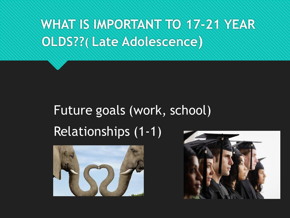 WHAT IS IMPORTANT TO 17-21 YEAR OLDS?? ( Late Adolescence ) Future goals (work, school) Relationships (1-1) Family Future goals (work, school) Relatio