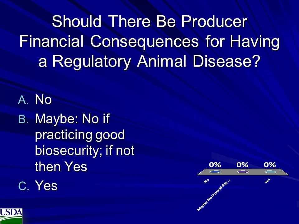 Should There Be Producer Financial Consequences for Having a Regulatory Animal Disease.