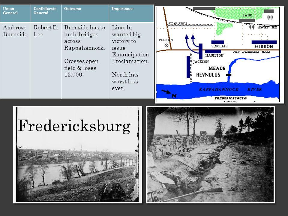 Fredericksburg Union General Confederate General OutcomeImportance Ambrose Burnside Robert E. Lee Burnside has to build bridges across Rappahannock. C