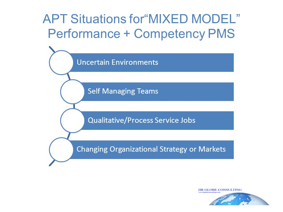 APT Situations for MIXED MODEL Performance + Competency PMS Uncertain Environments Self Managing Teams Qualitative/Process Service Jobs Changing Organizational Strategy or Markets