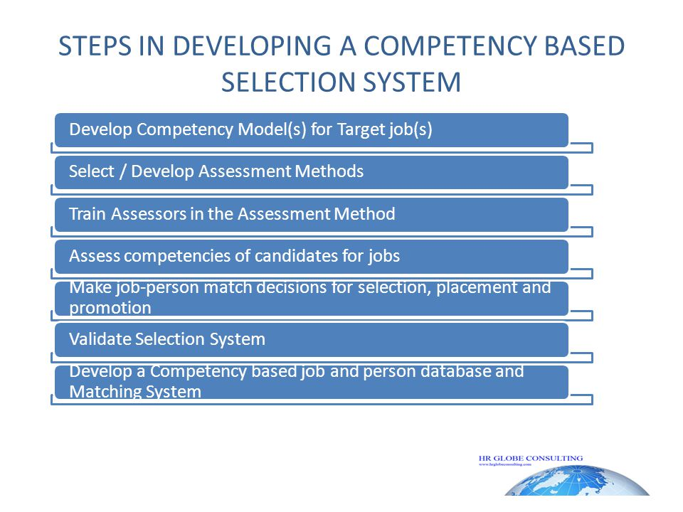 STEPS IN DEVELOPING A COMPETENCY BASED SELECTION SYSTEM Develop Competency Model(s) for Target job(s)Select / Develop Assessment MethodsTrain Assessors in the Assessment MethodAssess competencies of candidates for jobs Make job-person match decisions for selection, placement and promotion Validate Selection System Develop a Competency based job and person database and Matching System