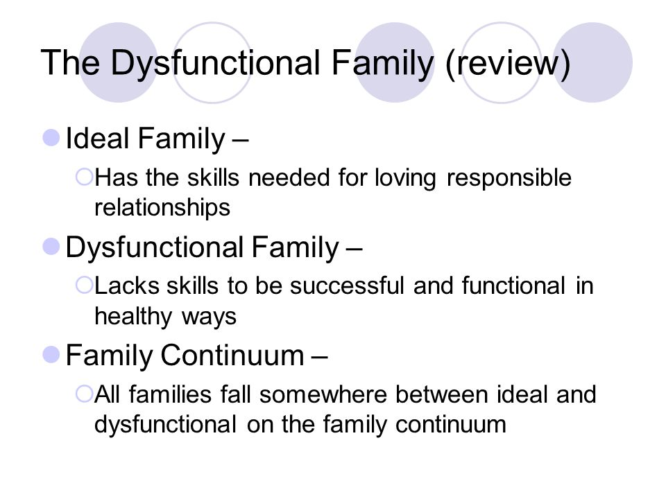 The Dysfunctional Family (review) Ideal Family –  Has the skills needed for loving responsible relationships Dysfunctional Family –  Lacks skills to be successful and functional in healthy ways Family Continuum –  All families fall somewhere between ideal and dysfunctional on the family continuum