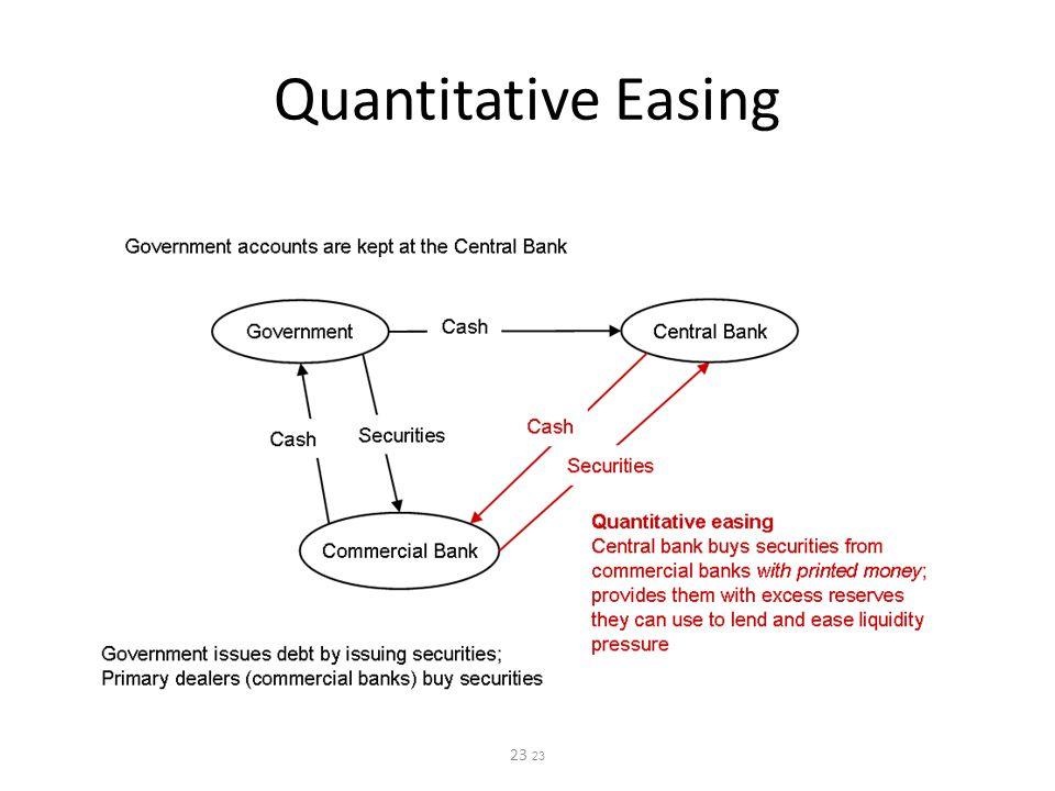 Quantitative Easing 23