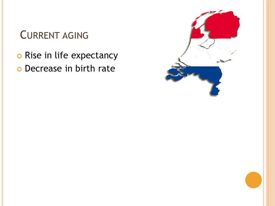 C URRENT AGING Rise in life expectancy Decrease in birth rate