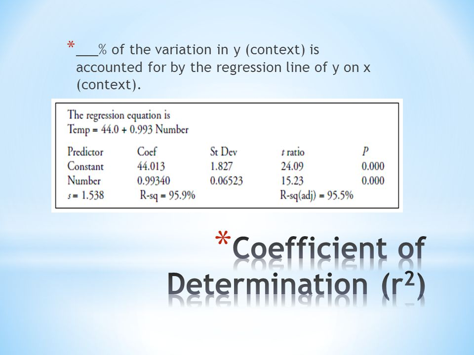 * ___% of the variation in y (context) is accounted for by the regression line of y on x (context).