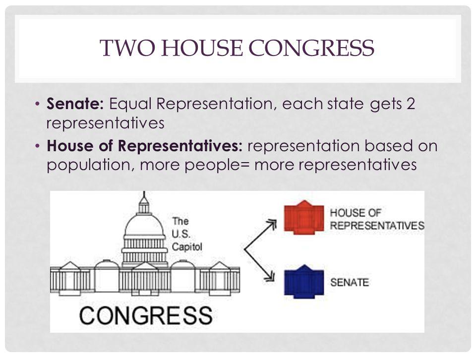 TWO HOUSE CONGRESS Senate: Equal Representation, each state gets 2 representatives House of Representatives: representation based on population, more