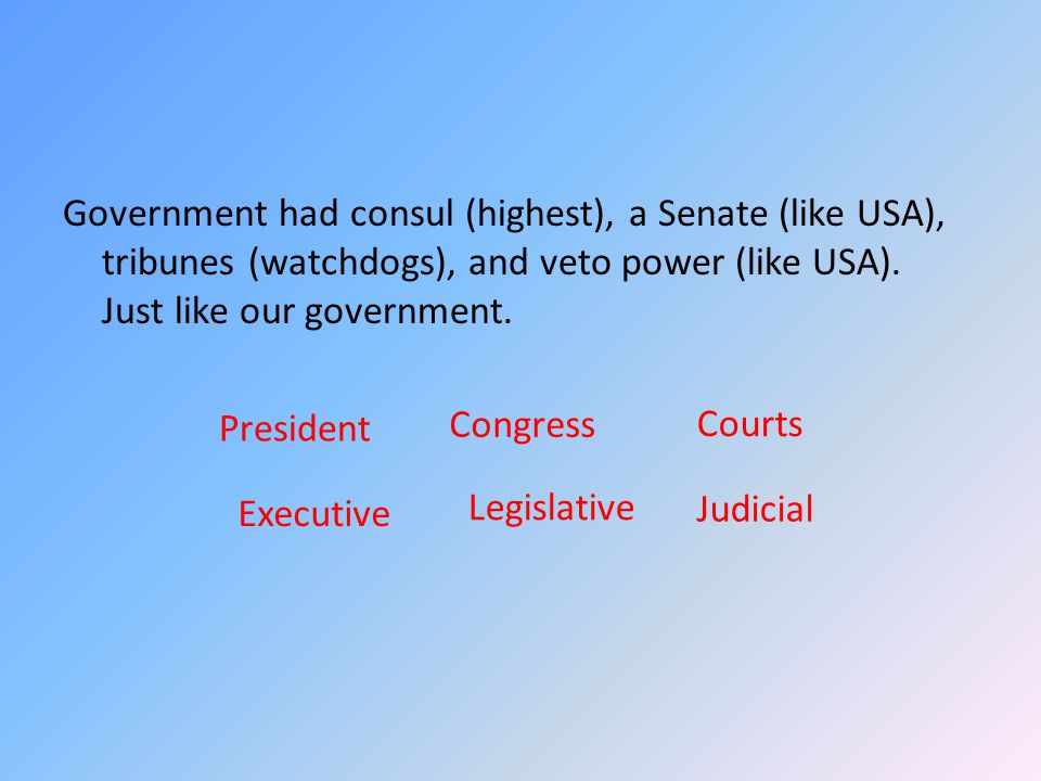 Government had consul (highest), a Senate (like USA), tribunes (watchdogs), and veto power (like USA). Just like our government. President Congress Co