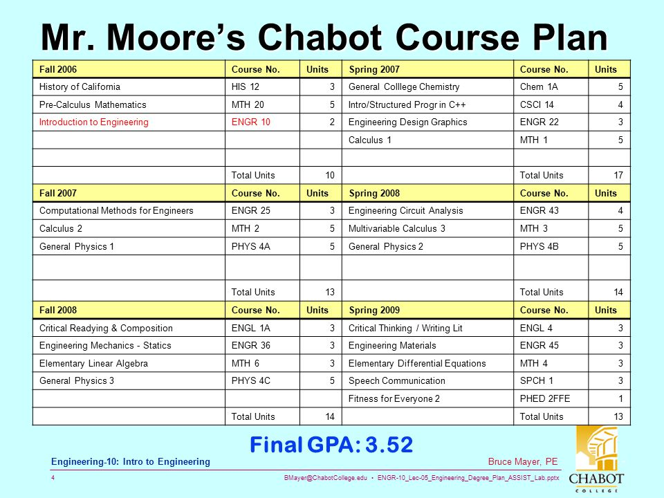 BMayer@ChabotCollege.edu ENGR-10_Lec-05_Engineering_Degree_Plan_ASSIST_Lab.pptx 4 Bruce Mayer, PE Engineering-10: Intro to Engineering Mr. Moore's Cha