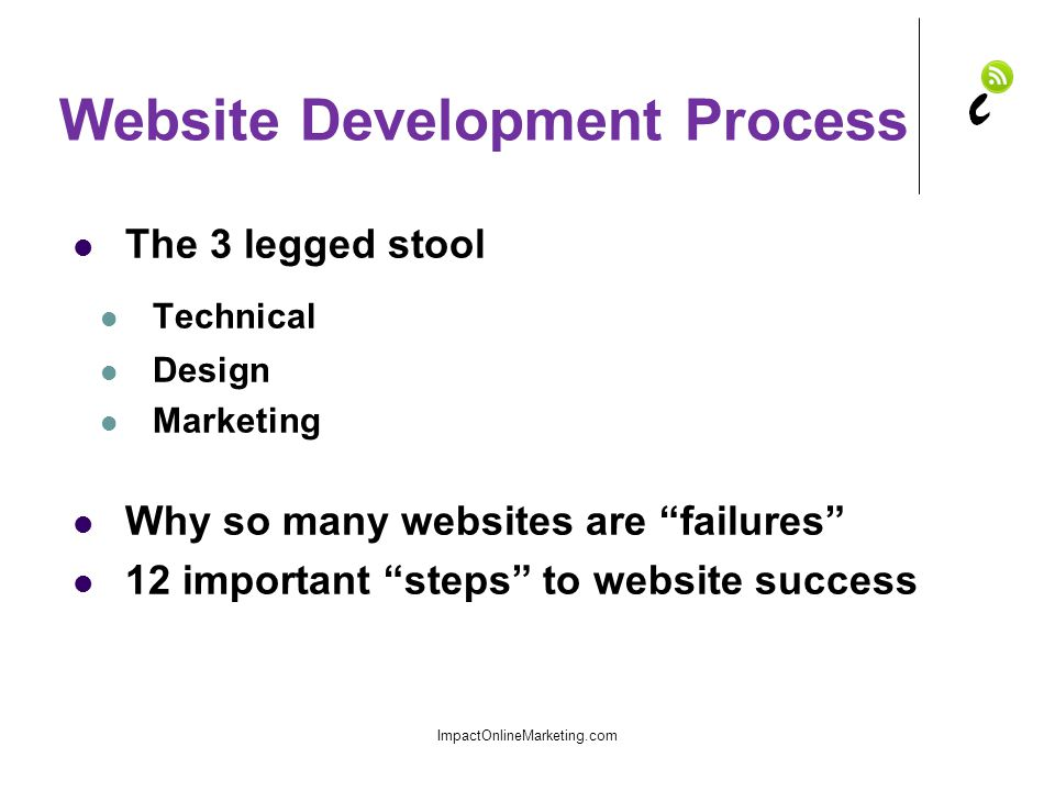 Website Development Process The 3 legged stool Technical Design Marketing Why so many websites are failures 12 important steps to website success ImpactOnlineMarketing.com