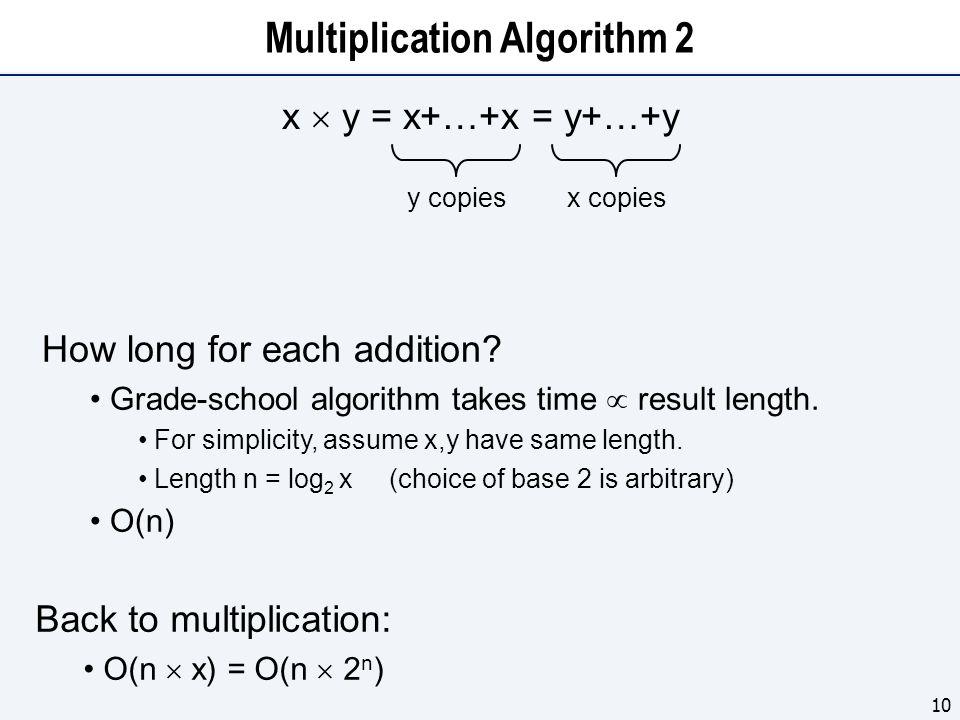 Multiplication Algorithm 2 x  y = x+…+x = y+…+y 10 y copiesx copies Back to multiplication: O(n  x) = O(n  2 n ) How long for each addition.