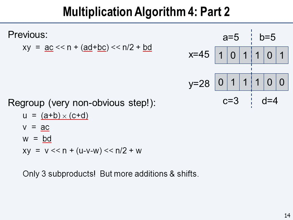 Multiplication Algorithm 4: Part 2 Previous: xy = ac << n + (ad+bc) << n/2 + bd Regroup (very non-obvious step!): u = (a+b)  (c+d) v = ac w = bd xy = v << n + (u-v-w) << n/2 + w Only 3 subproducts.