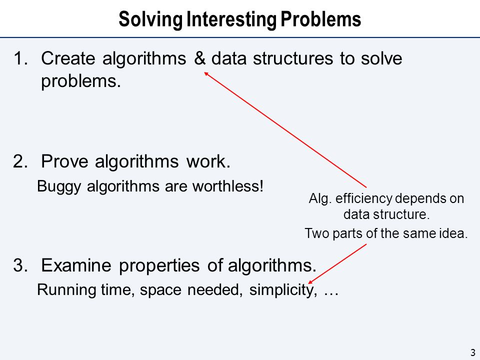 Solving Interesting Problems 1.Create algorithms & data structures to solve problems.