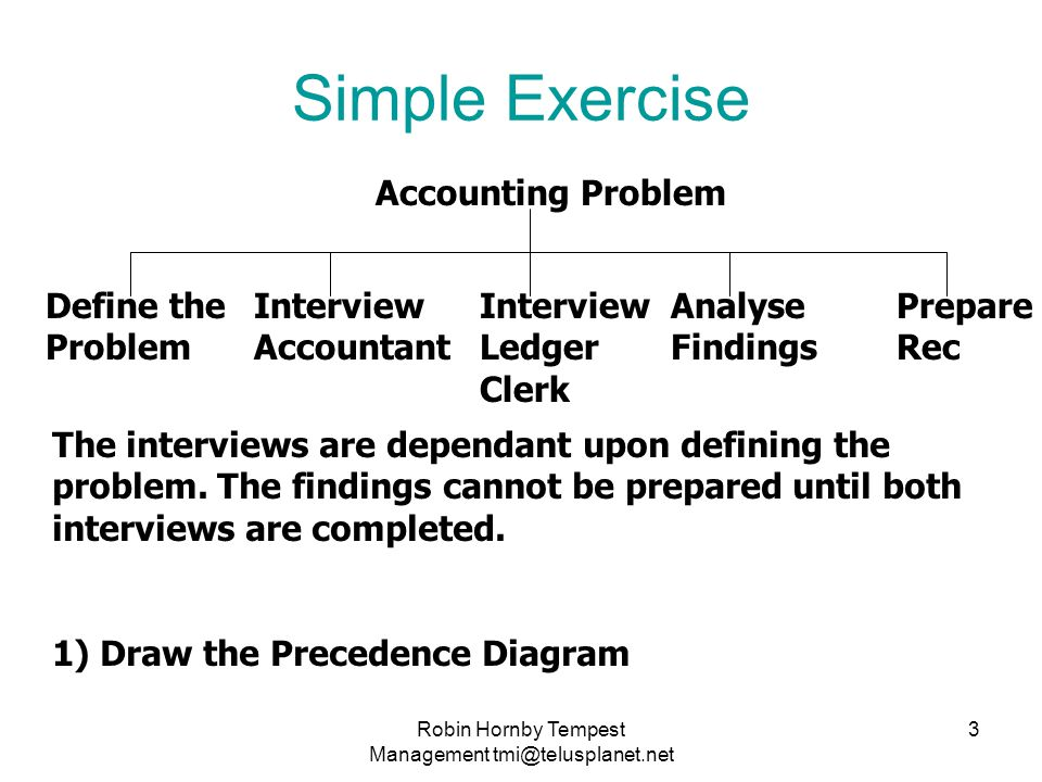 Simple Exercise Accounting Problem Define the Problem Interview Accountant Interview Ledger Clerk Analyse Findings Prepare Rec The interviews are dependant upon defining the problem.