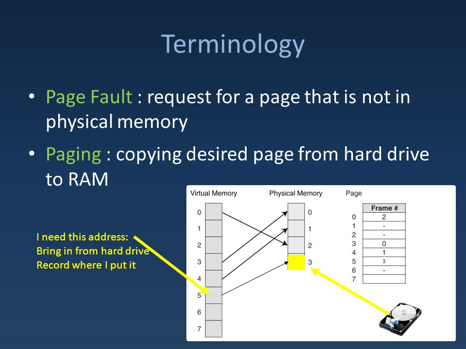 Terminology Page Fault : request for a page that is not in physical memory Paging : copying desired page from hard drive to RAM I need this address: Bring in from hard drive Record where I put it 3