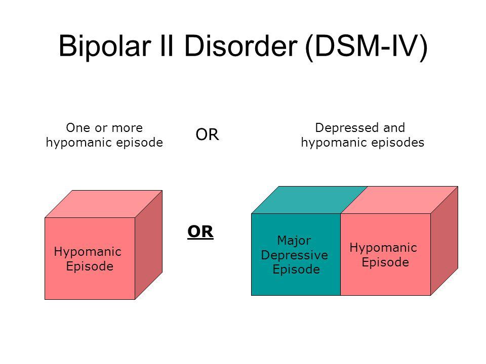Bipolar II Disorder (DSM-IV) Major Depressive Episode Hypomanic Episode Hypomanic Episode One or more hypomanic episode OR Depressed and hypomanic episodes OR