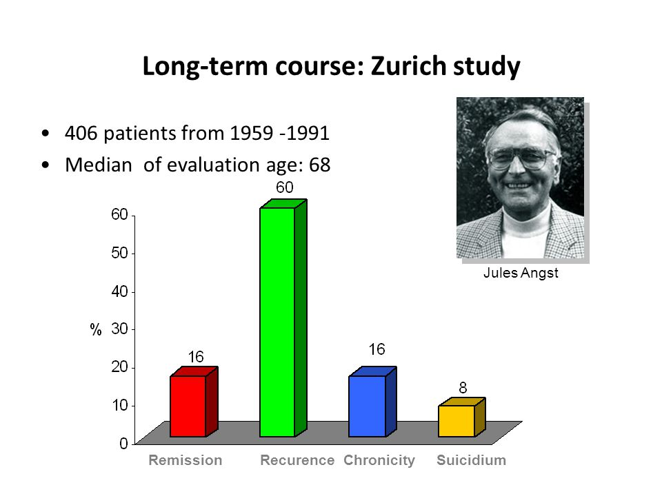 Long-term course: Zurich study 406 patients from 1959 -1991 Median of evaluation age: 68 Remission Recurence Chronicity Suicidium Jules Angst