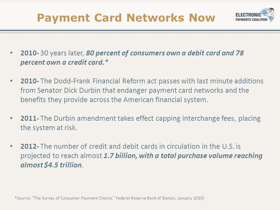 Payment Card Networks Now 2010- 30 years later, 80 percent of consumers own a debit card and 78 percent own a credit card.* 2010- The Dodd-Frank Financial Reform act passes with last minute additions from Senator Dick Durbin that endanger payment card networks and the benefits they provide across the American financial system.