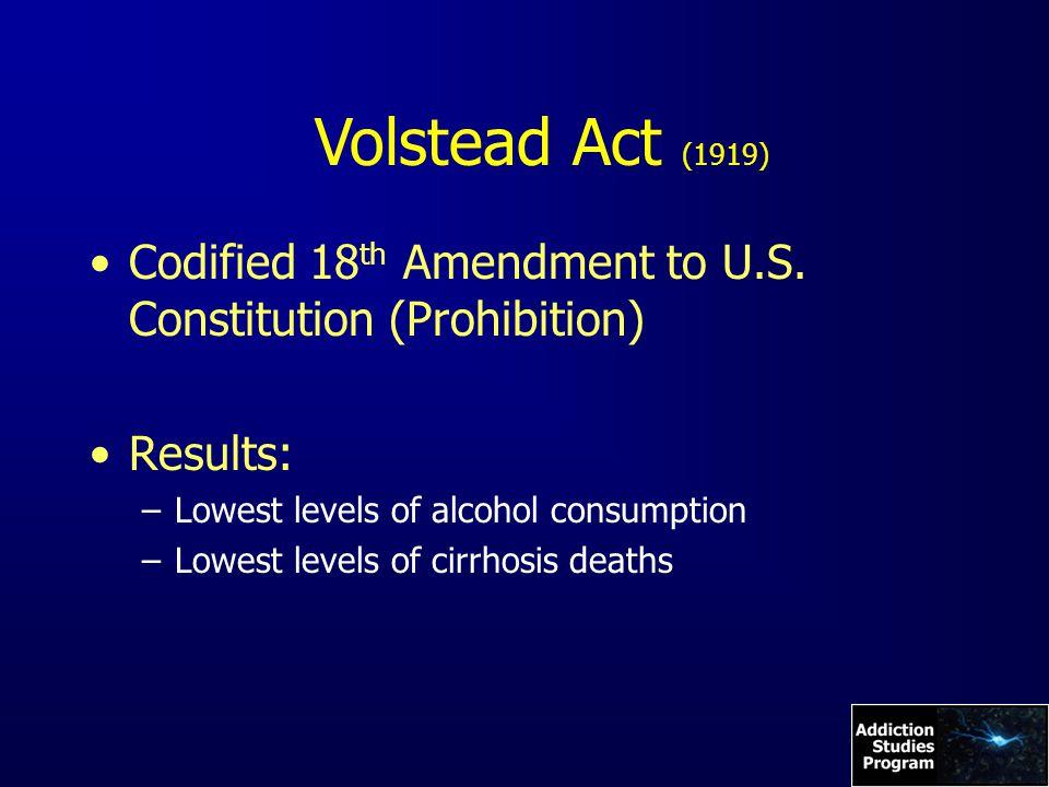 Volstead Act (1919) Codified 18 th Amendment to U.S.