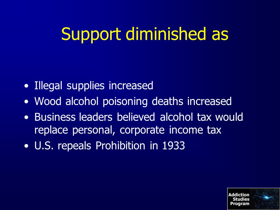Support diminished as Illegal supplies increased Wood alcohol poisoning deaths increased Business leaders believed alcohol tax would replace personal, corporate income tax U.S.
