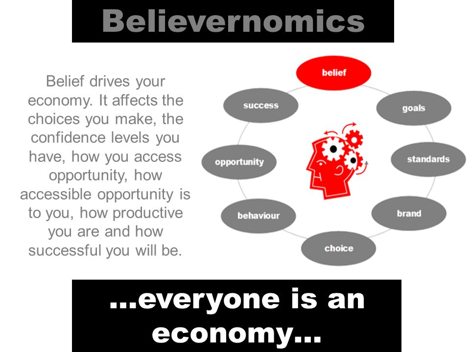 Believernomics …everyone is an economy… Belief drives your economy.