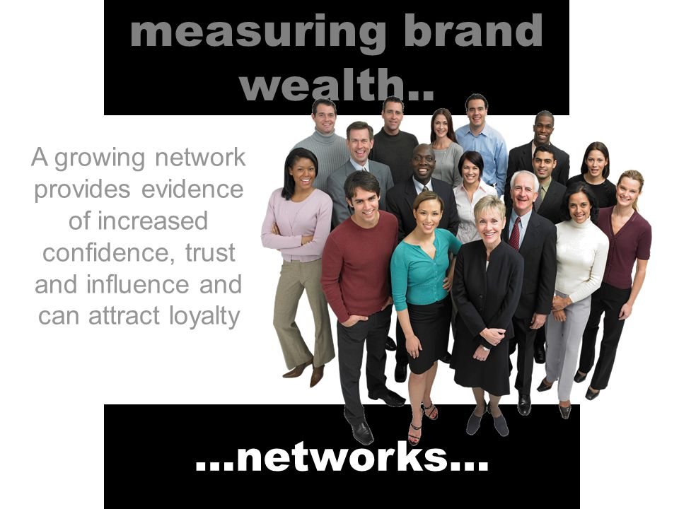 measuring brand wealth..