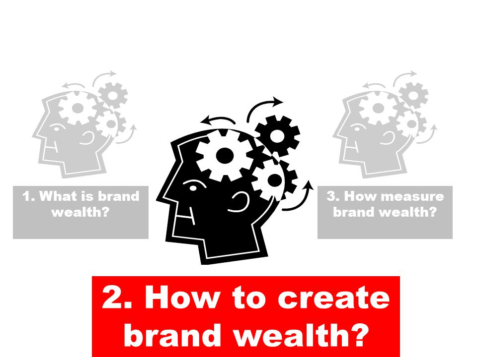 2. How to create brand wealth 1. What is brand wealth 3. How measure brand wealth