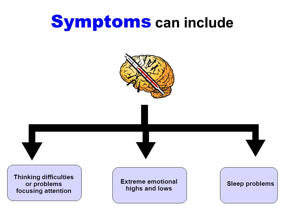 Symptoms can include Sleep problems Extreme emotional highs and lows Thinking difficulties or problems focusing attention