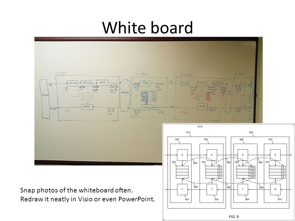 White board Snap photos of the whiteboard often. Redraw it neatly in Visio or even PowerPoint.