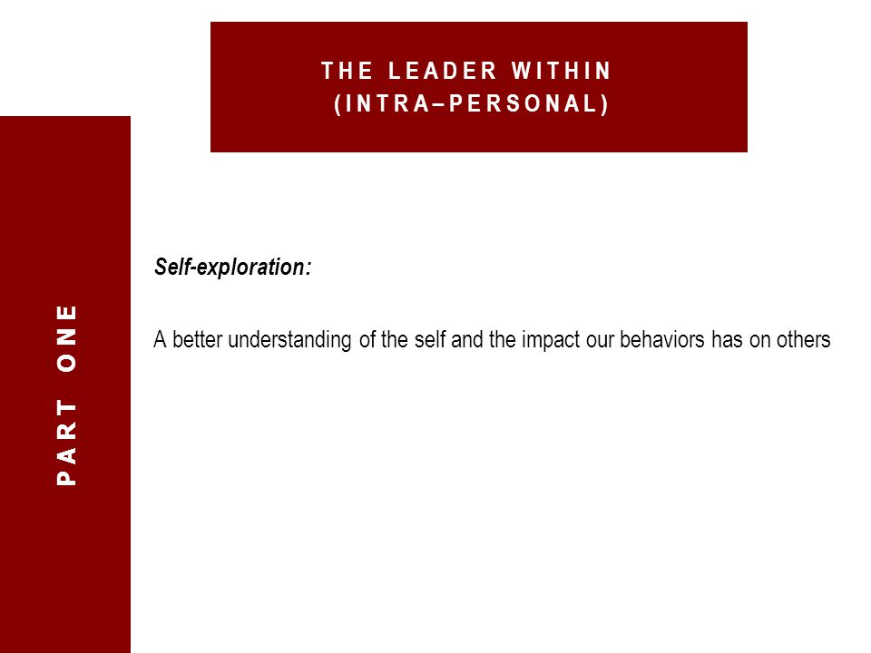 Self-exploration: A better understanding of the self and the impact our behaviors has on others P A R T O N E T H E L E A D E R W I T H I N ( I N T R