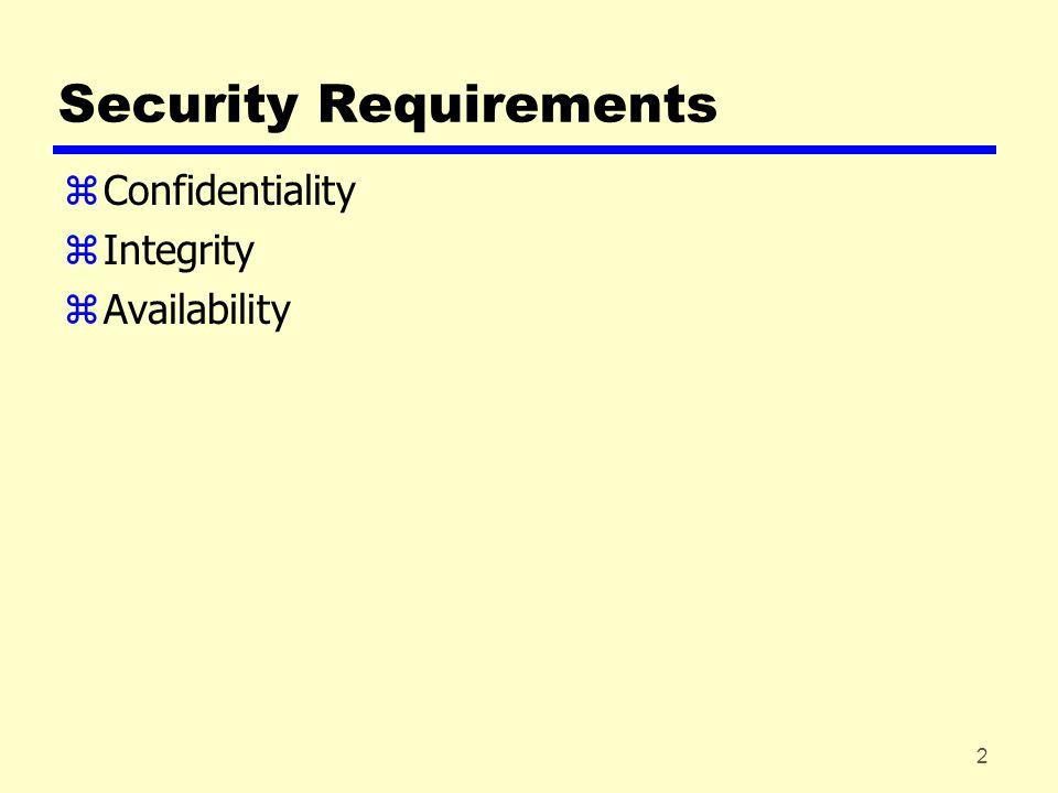 3 Security Threats