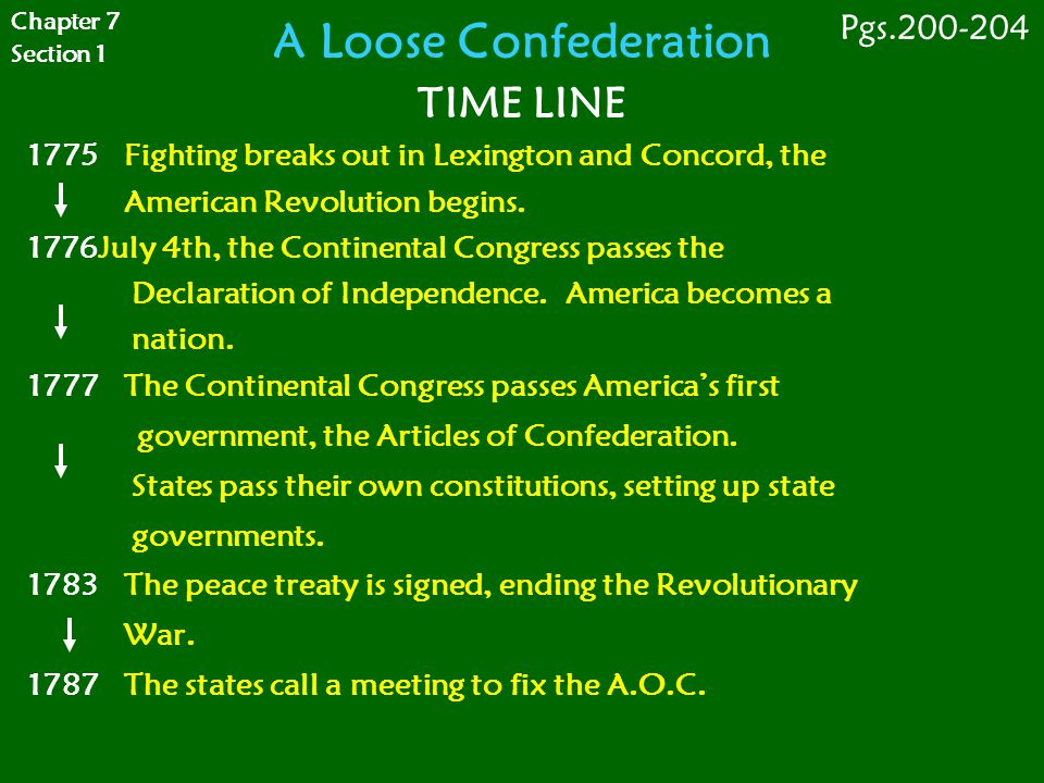 TIME LINE 1775 Fighting breaks out in Lexington and Concord, the American Revolution begins. 1776July 4th, the Continental Congress passes the Declara
