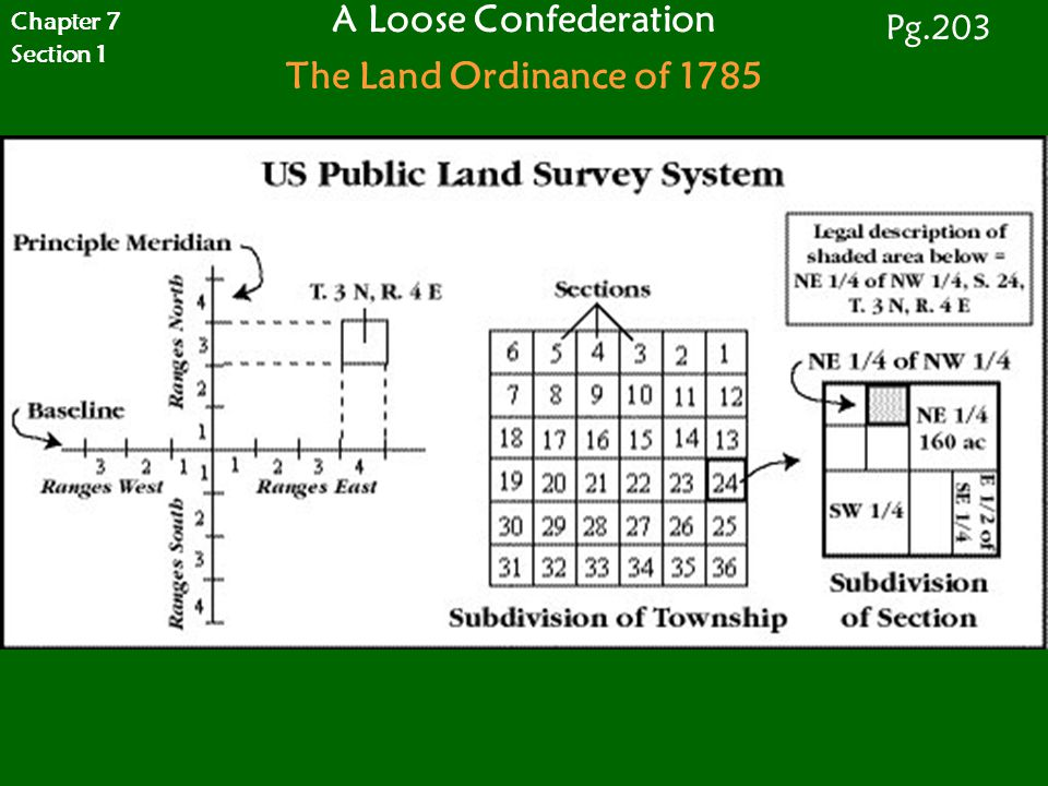 Chapter 7 Section 1 A Loose Confederation The Land Ordinance of 1785 Pg.203