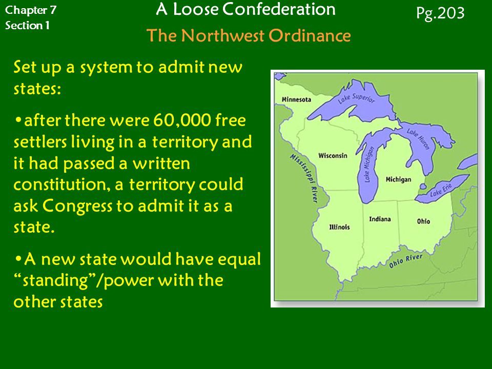 Set up a system to admit new states: after there were 60,000 free settlers living in a territory and it had passed a written constitution, a territory