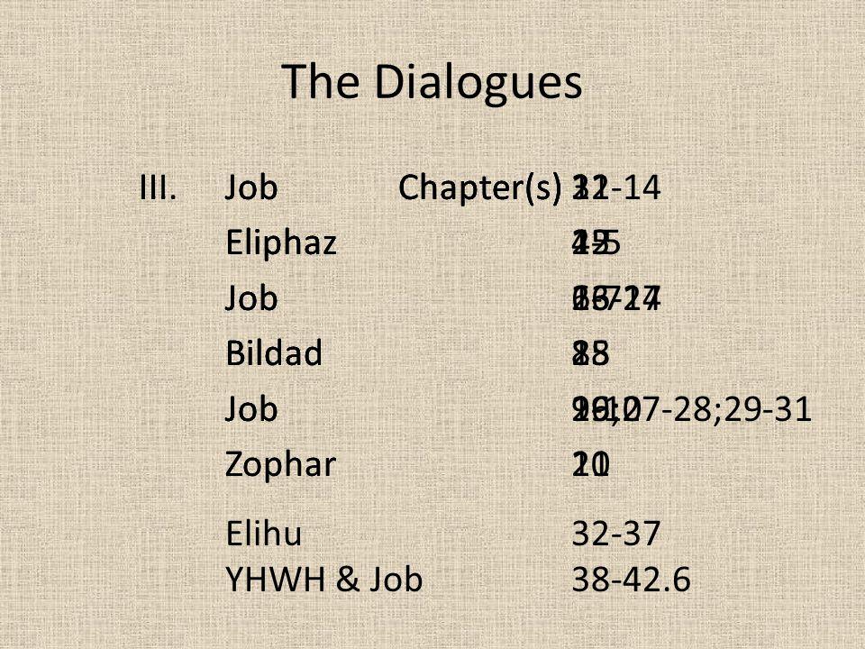 The Dialogues I. JobChapter(s) 3 Eliphaz4-5 Job 6-7 Bildad 8 Job 9-10 Zophar 11 II.