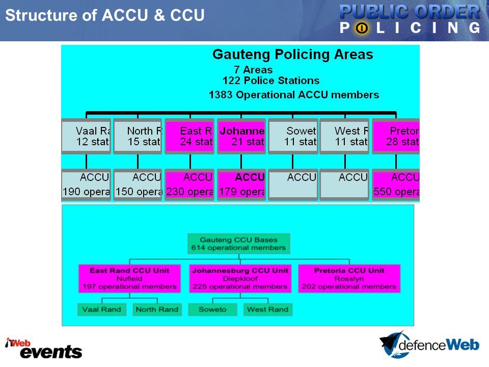 Structure of ACCU & CCU