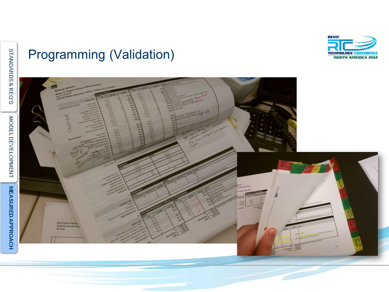 MEASURED APPROACH MODEL DEVELOPMENT STANDARDS & REQ'S Programming (Validation)