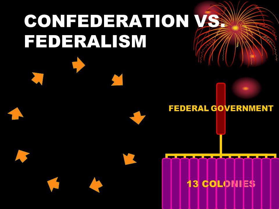 FEDER AL GOVE RNME NT 13 COLO NIES CONFEDERATION VS. FEDERALISM
