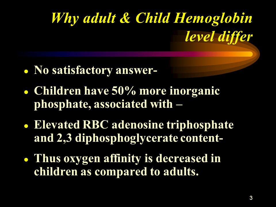 4 Nutrients in hemoglobin synthesis.
