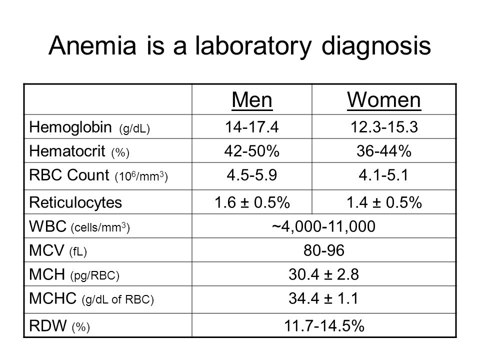 Anemia PAS 654 August 30, 2005 Robert D. Hadley, PhD, PA-C