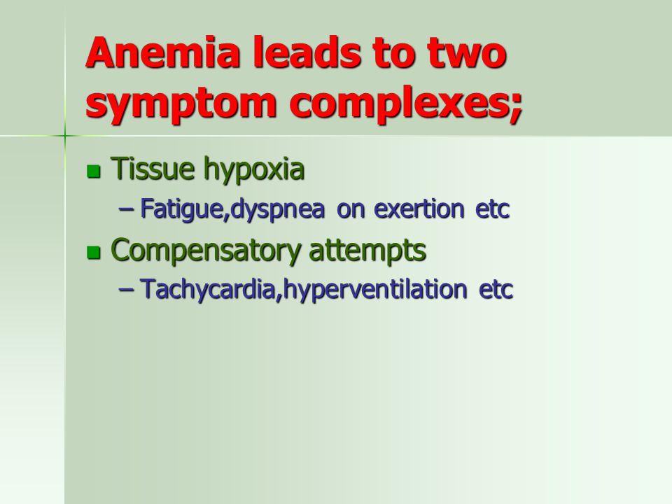 Anemia leads to two symptom complexes; Tissue hypoxia Tissue hypoxia –Fatigue,dyspnea on exertion etc Compensatory attempts Compensatory attempts –Tachycardia,hyperventilation etc