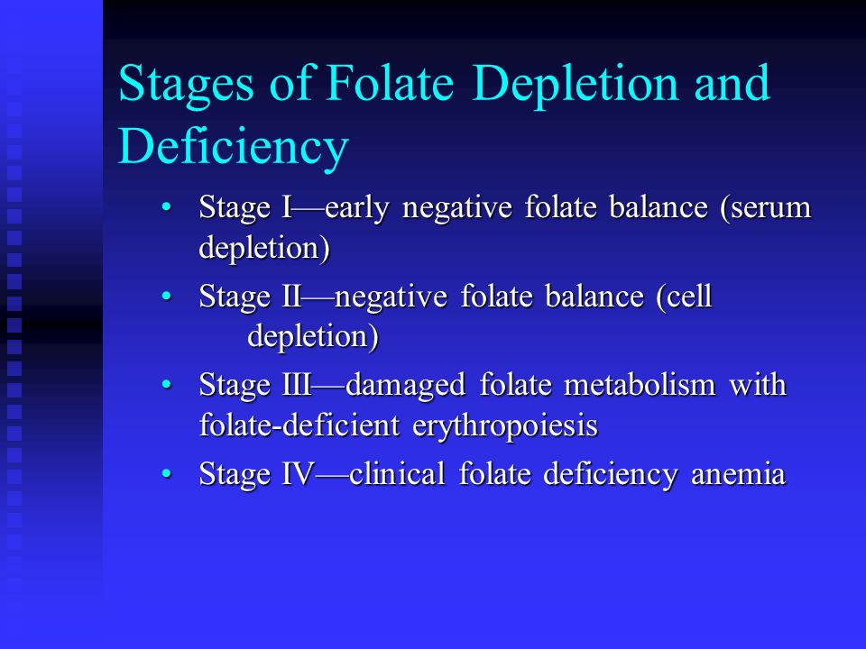 Stages of Folate Depletion and Deficiency Stage I—early negative folate balance (serum depletion)Stage I—early negative folate balance (serum depletion) Stage II—negative folate balance (cell depletion)Stage II—negative folate balance (cell depletion) Stage III—damaged folate metabolism with folate-deficient erythropoiesisStage III—damaged folate metabolism with folate-deficient erythropoiesis Stage IV—clinical folate deficiency anemiaStage IV—clinical folate deficiency anemia