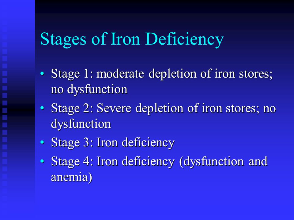Stages of Iron Deficiency Stage 1: moderate depletion of iron stores; no dysfunctionStage 1: moderate depletion of iron stores; no dysfunction Stage 2: Severe depletion of iron stores; no dysfunctionStage 2: Severe depletion of iron stores; no dysfunction Stage 3: Iron deficiencyStage 3: Iron deficiency Stage 4: Iron deficiency (dysfunction and anemia)Stage 4: Iron deficiency (dysfunction and anemia)