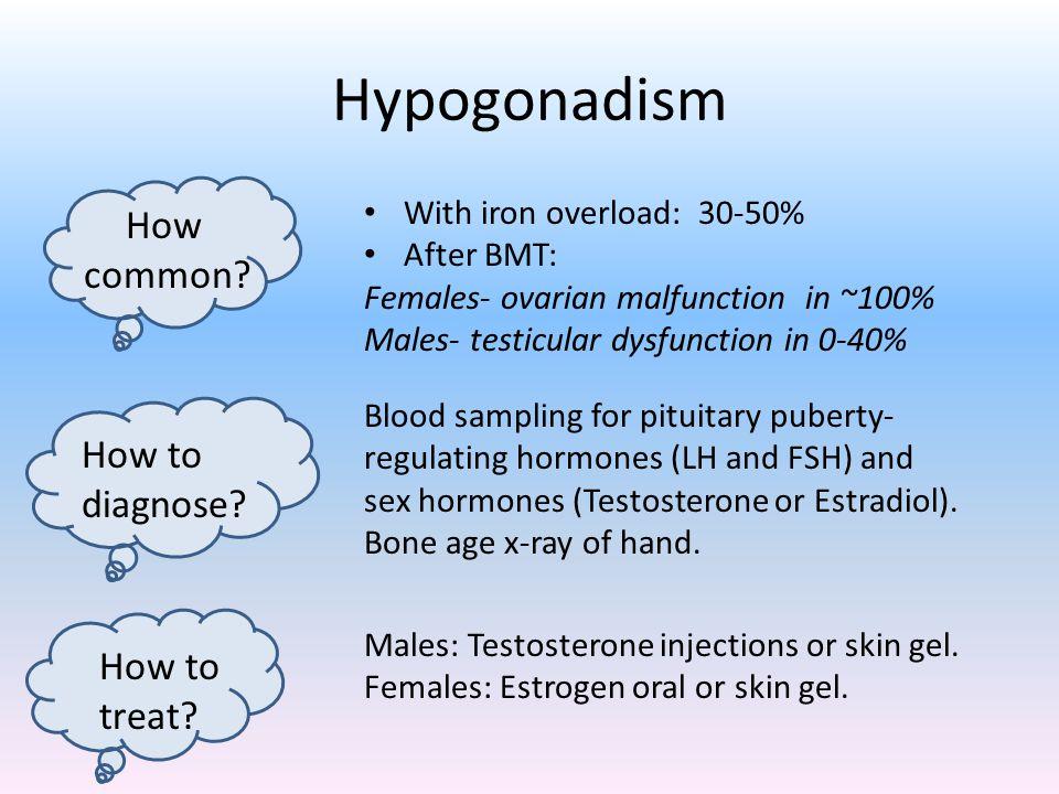 Hypogonadism Males: Testosterone injections or skin gel.
