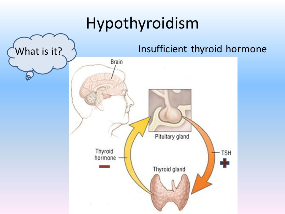 Hypothyroidism Insufficient thyroid hormone What is it?